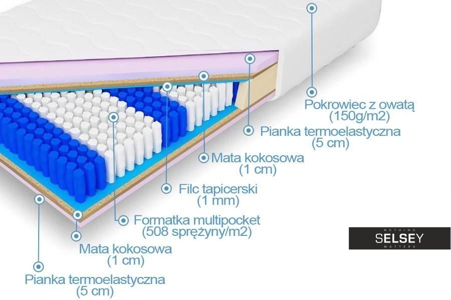 matratze multipocket memory mit kokossicht laila. Black Bedroom Furniture Sets. Home Design Ideas
