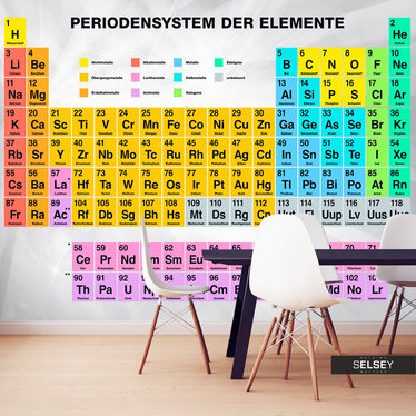 Fototapeta Periodensystem der Elemente
